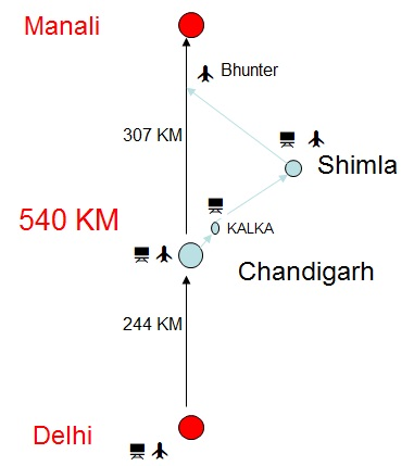 Image result for delhi to manali map